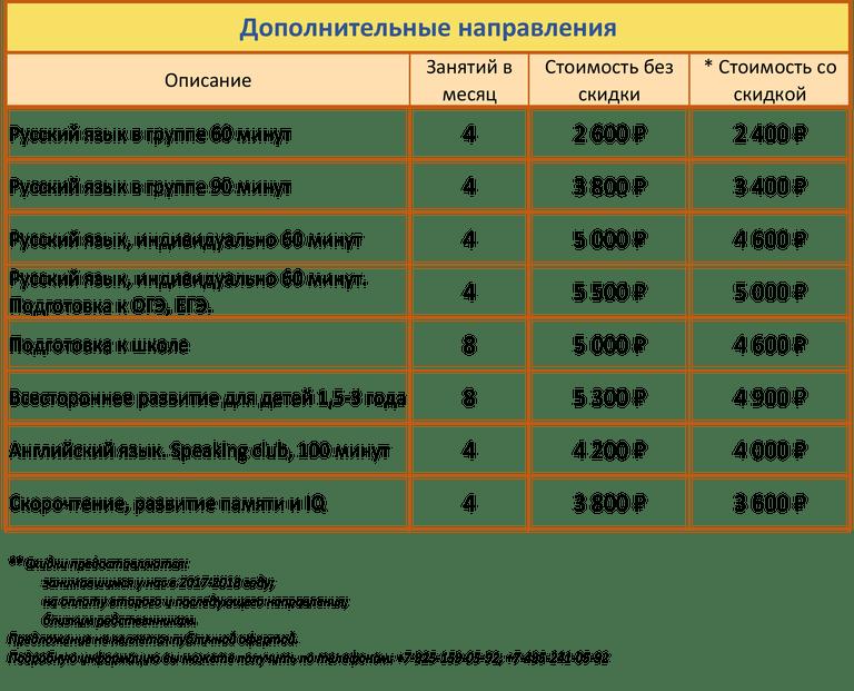 прайс доп направления 18-19