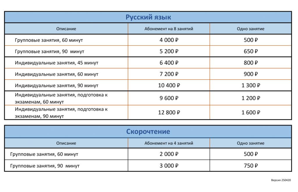 Цены-на-онлайн-занятия-русский-и-скорочтение