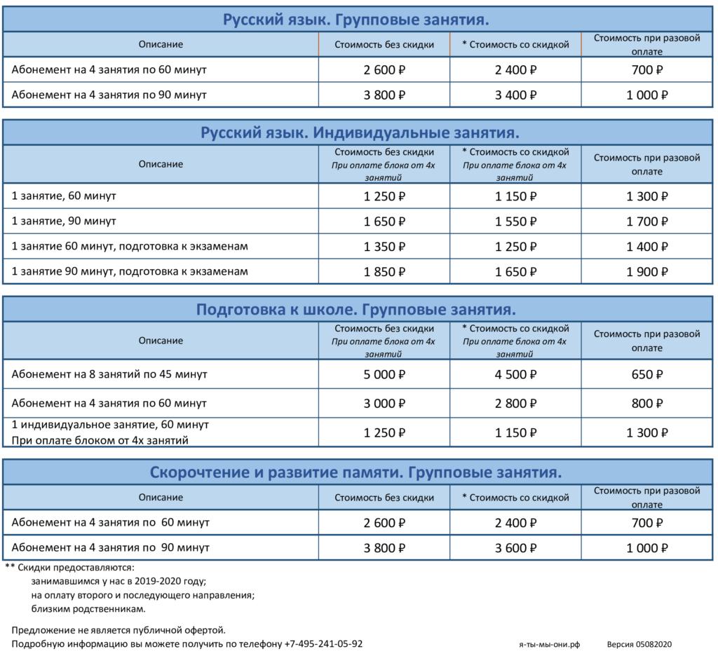Цены русский и скорочтение