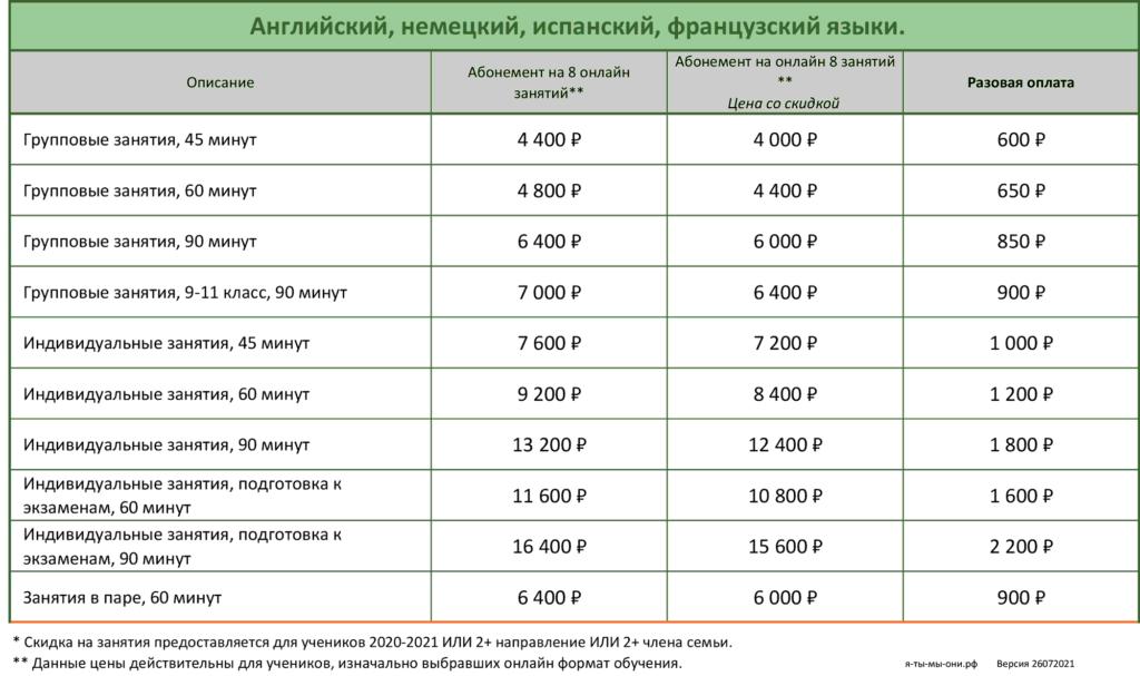 2021_Цены_онлайн_иностранные-языки