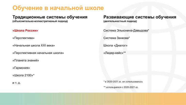 Онлайн-встреча с родителями 16.08.21.pptx-10