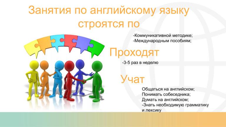 Онлайн-встреча с родителями 16.08.21.pptx-24